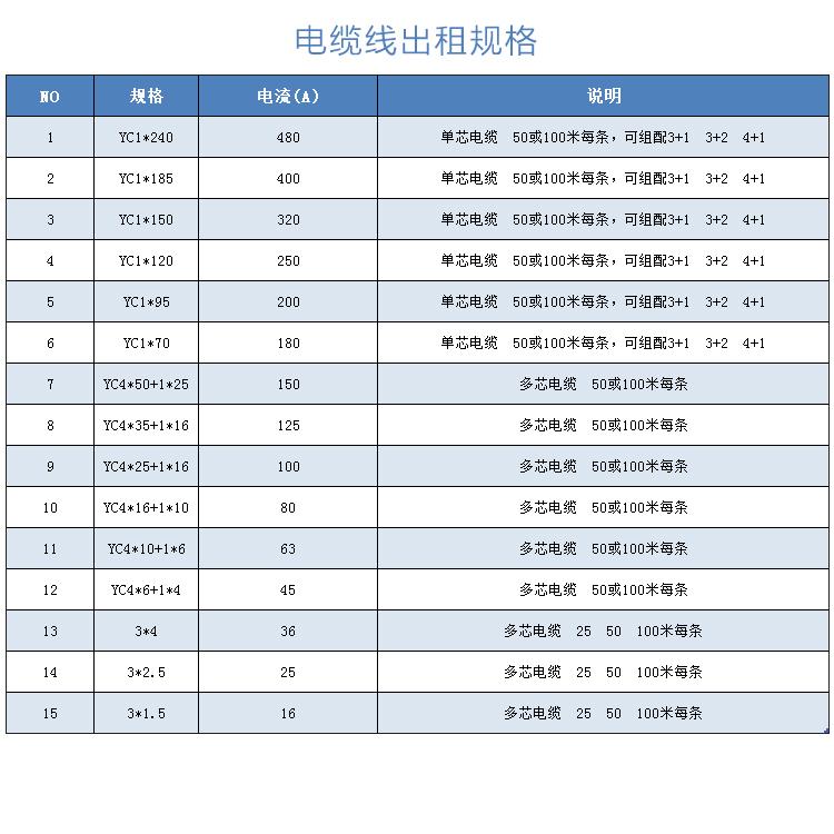 广州UPS出租